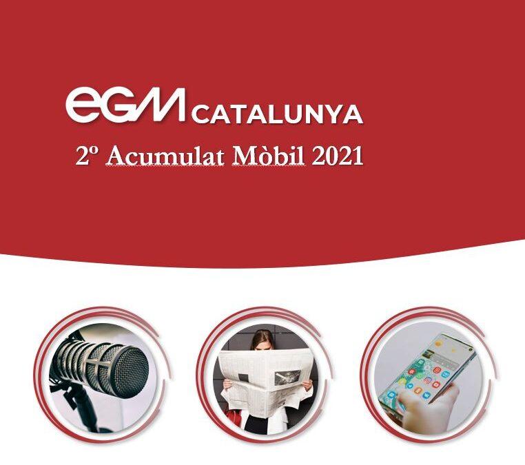 EGM 2º Acumulado Móvil CATALUNYA 2021