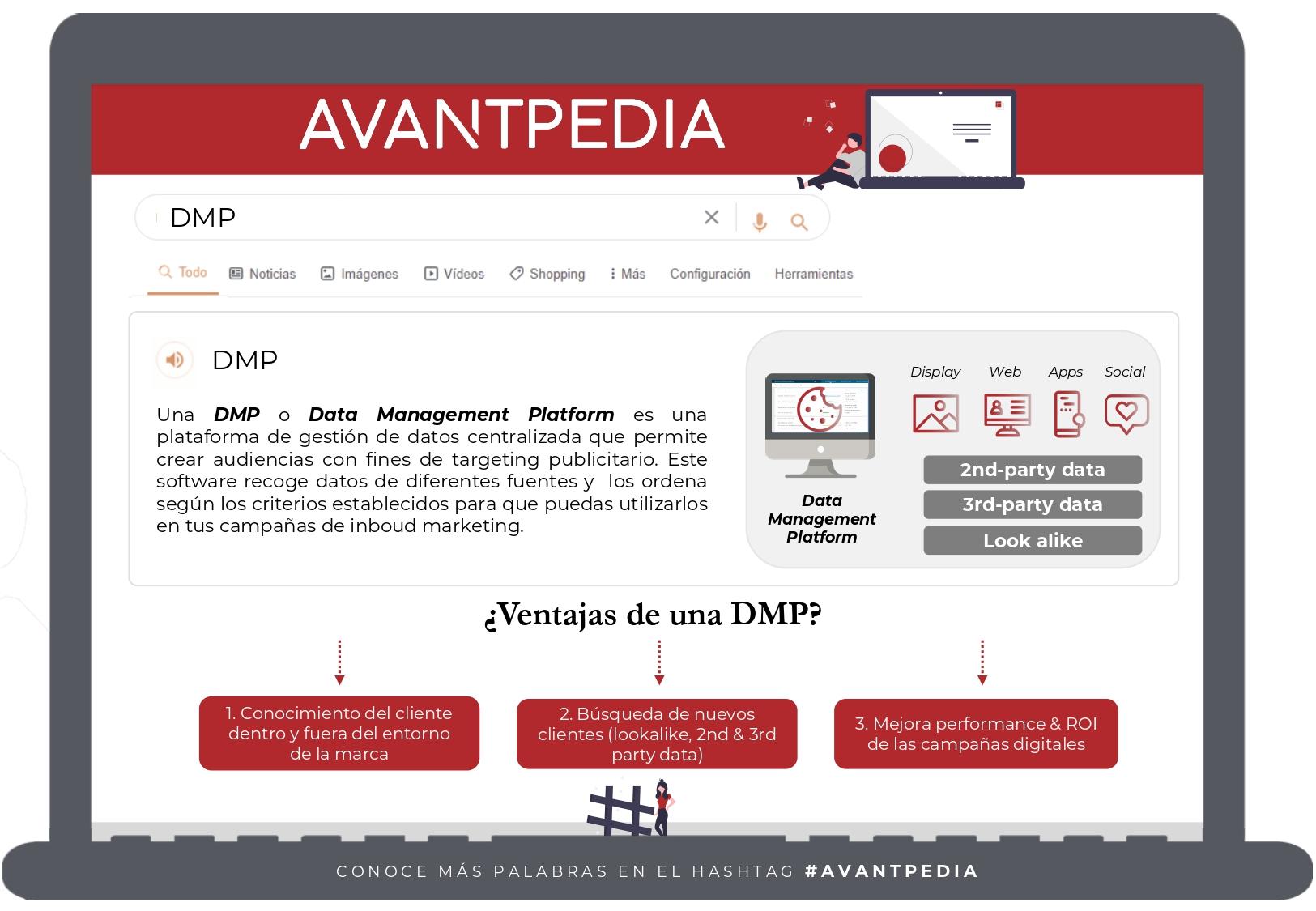 Avantpedia_DMP_Avante